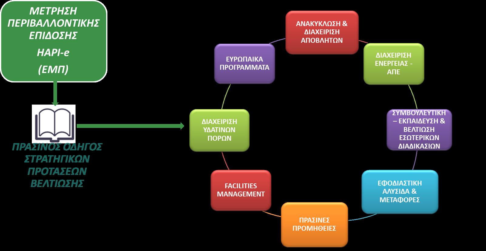 texnika-erga-diagramma